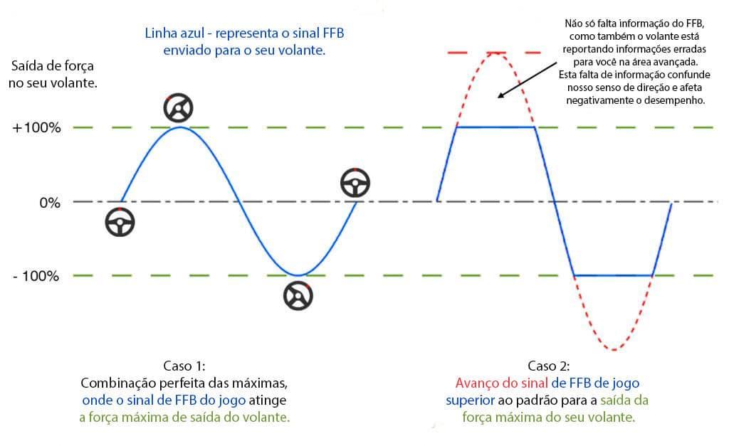 ffb_clipping